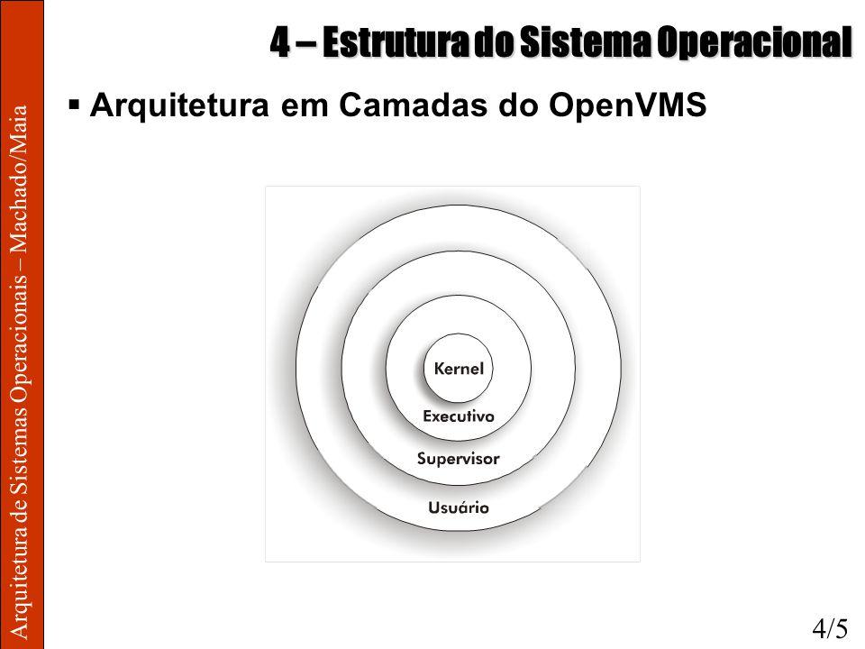 Arquitetura de Sistemas Operacionais – Machado/Maia 4 – Estrutura do Sistema Operacional Arquitetura em Camadas do OpenVMS 4/5