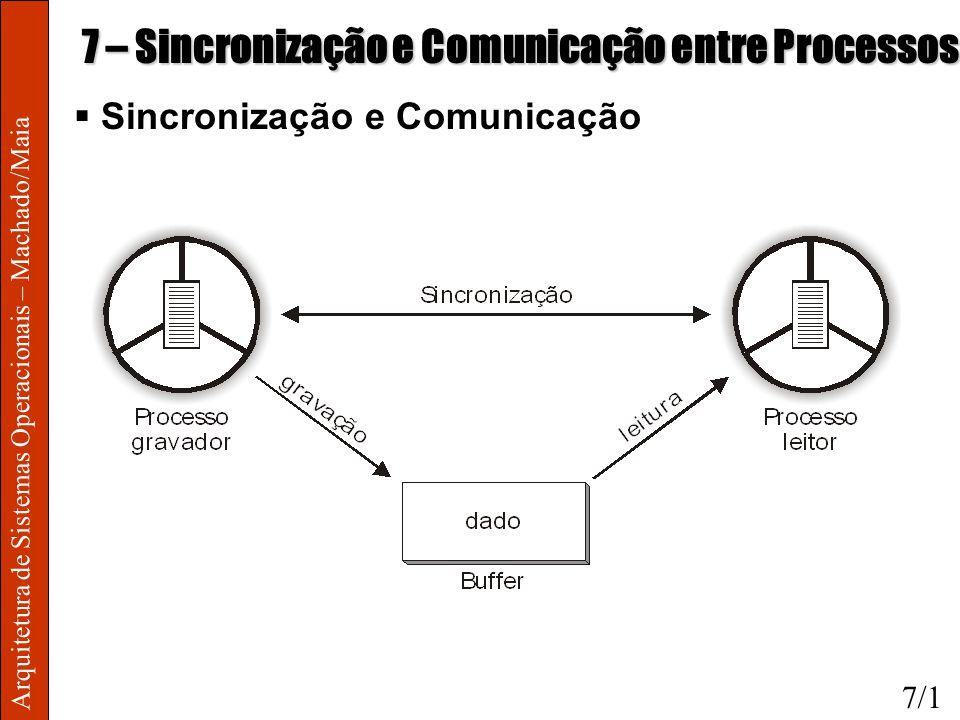 Arquitetura de Sistemas Operacionais – Machado/Maia 7 – Sincronização e Comunicação entre Processos Sincronização e Comunicação 7/1