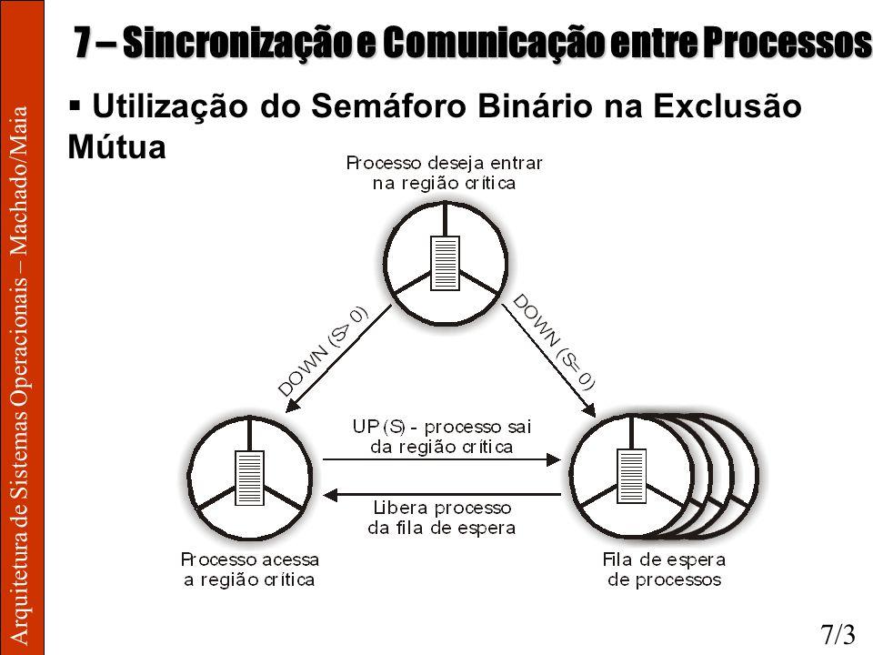 Arquitetura de Sistemas Operacionais – Machado/Maia 7 – Sincronização e Comunicação entre Processos Utilização do Semáforo Binário na Exclusão Mútua 7/3