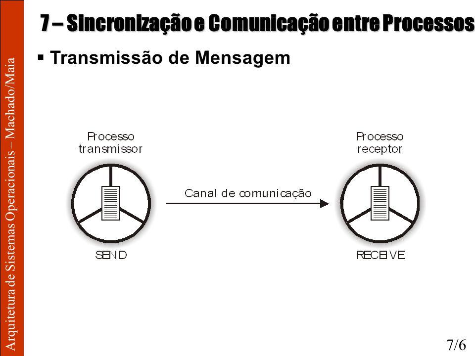 Arquitetura de Sistemas Operacionais – Machado/Maia 7 – Sincronização e Comunicação entre Processos Transmissão de Mensagem 7/6