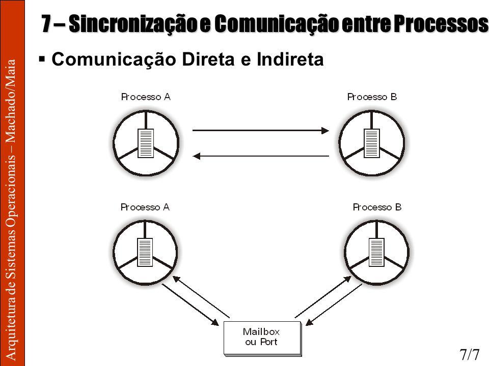 Arquitetura de Sistemas Operacionais – Machado/Maia 7 – Sincronização e Comunicação entre Processos Comunicação Direta e Indireta 7/7