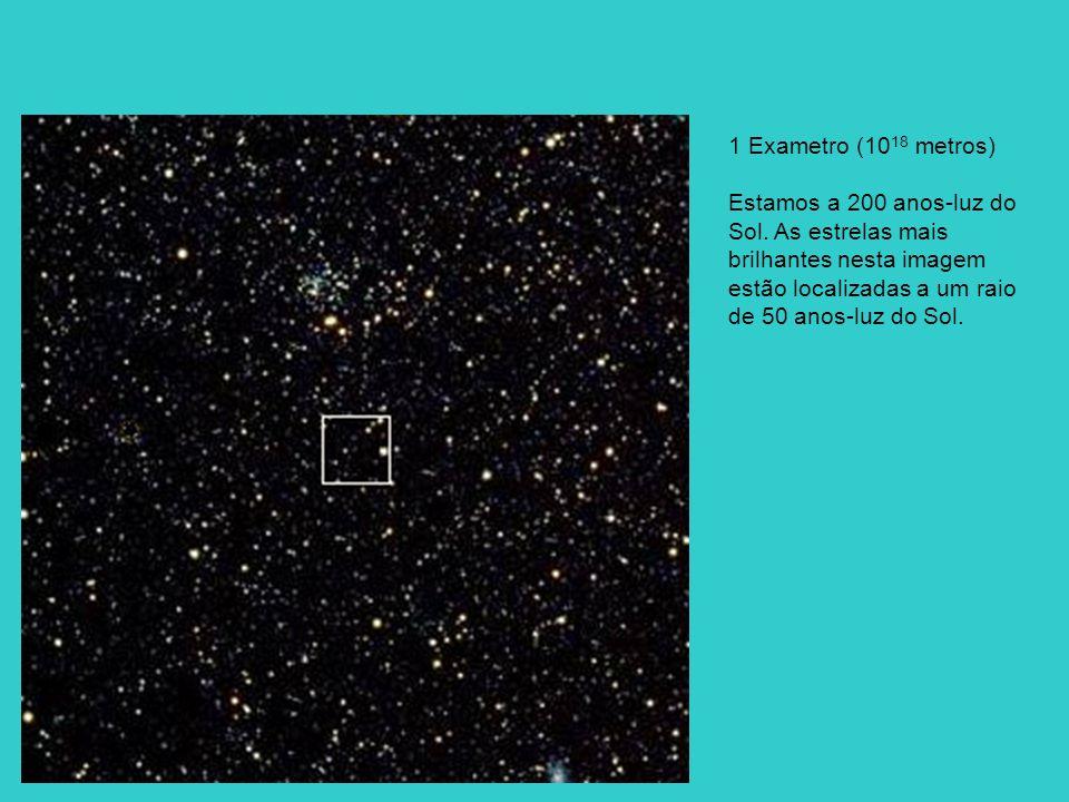 1 Exametro (10 18 metros) Estamos a 200 anos-luz do Sol. As estrelas mais brilhantes nesta imagem estão localizadas a um raio de 50 anos-luz do Sol.