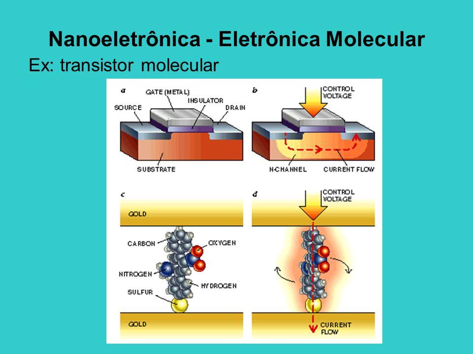 Ex: transistor molecular Nanoeletrônica - Eletrônica Molecular