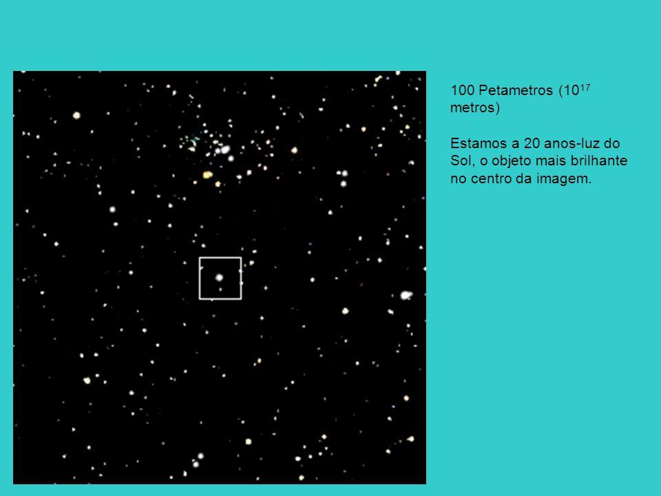 100 Petametros (10 17 metros) Estamos a 20 anos-luz do Sol, o objeto mais brilhante no centro da imagem.