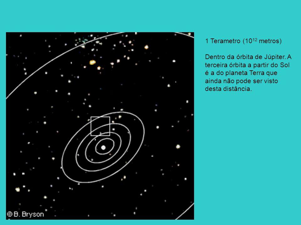 1 Terametro (10 12 metros) Dentro da órbita de Júpiter. A terceira órbita a partir do Sol é a do planeta Terra que ainda não pode ser visto desta dist