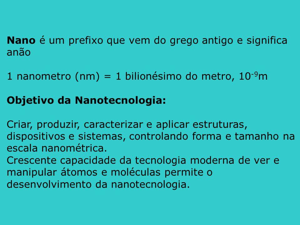 Nano é um prefixo que vem do grego antigo e significa anão 1 nanometro (nm) = 1 bilionésimo do metro, 10 -9 m Objetivo da Nanotecnologia: Criar, produzir, caracterizar e aplicar estruturas, dispositivos e sistemas, controlando forma e tamanho na escala nanométrica.
