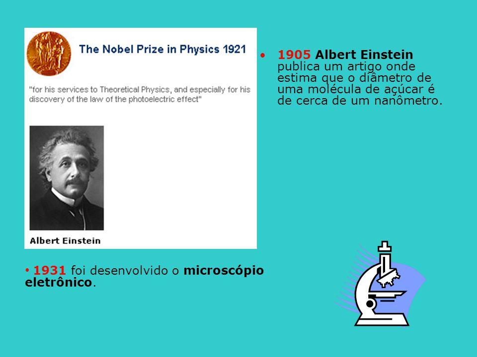 1905 Albert Einstein publica um artigo onde estima que o diâmetro de uma molécula de açúcar é de cerca de um nanômetro.