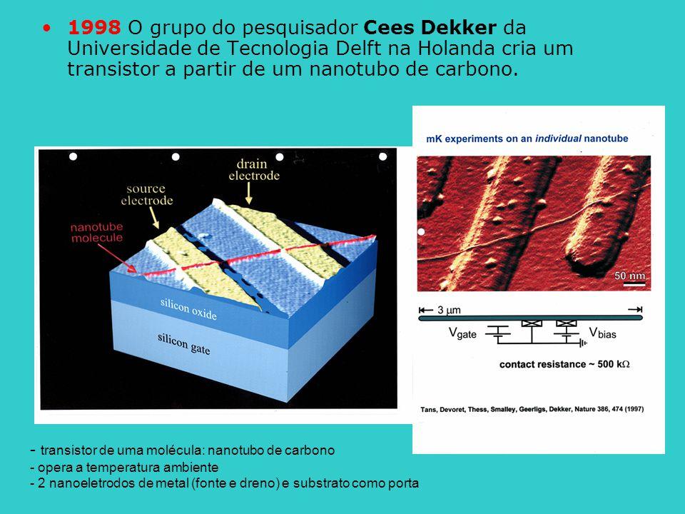 1998 O grupo do pesquisador Cees Dekker da Universidade de Tecnologia Delft na Holanda cria um transistor a partir de um nanotubo de carbono. - transi
