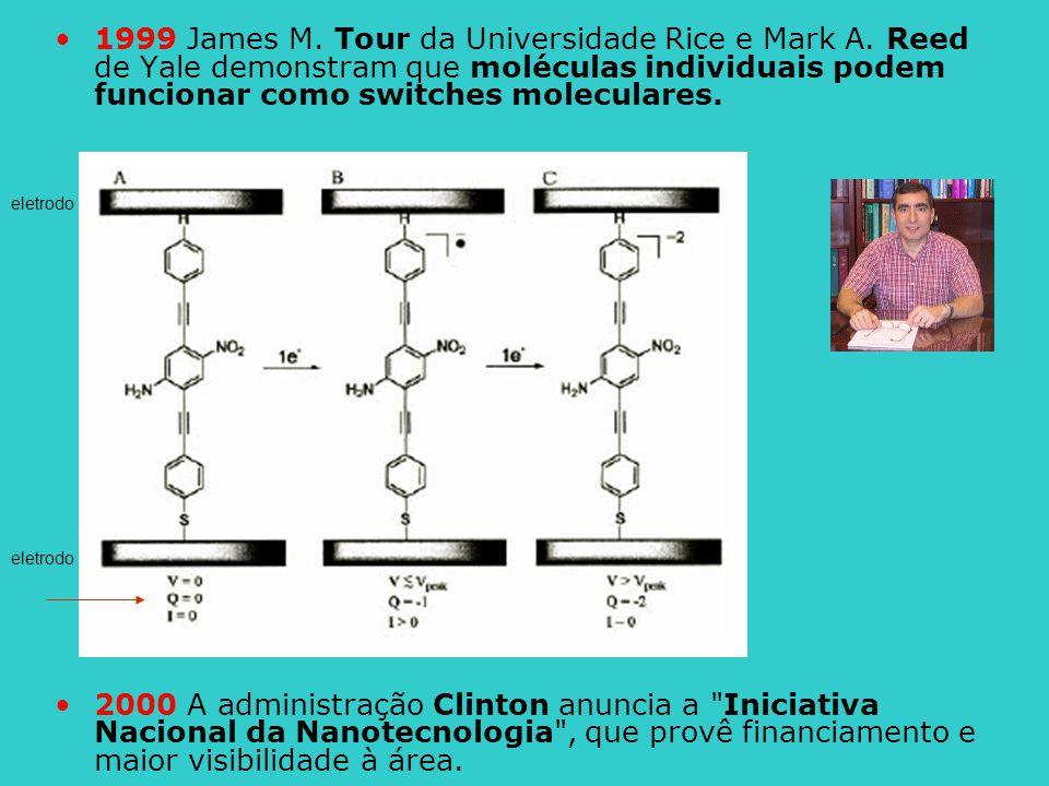 1999 James M. Tour da Universidade Rice e Mark A. Reed de Yale demonstram que moléculas individuais podem funcionar como switches moleculares. 2000 A