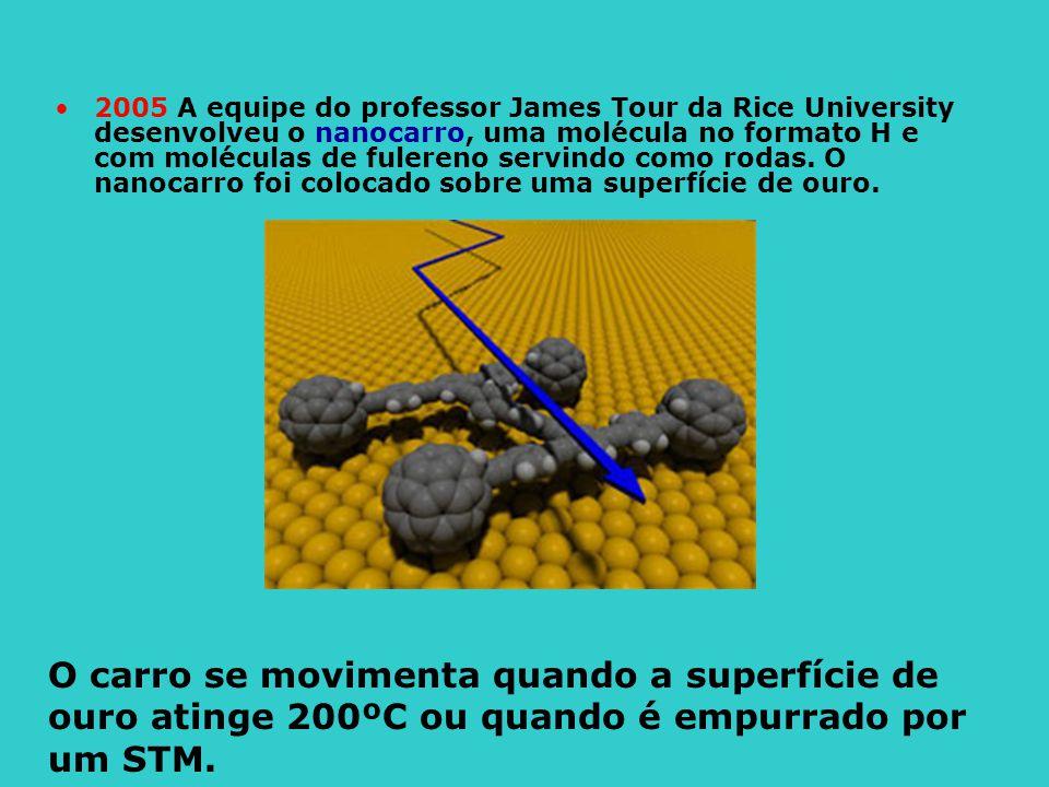 2005 A equipe do professor James Tour da Rice University desenvolveu o nanocarro, uma molécula no formato H e com moléculas de fulereno servindo como rodas.
