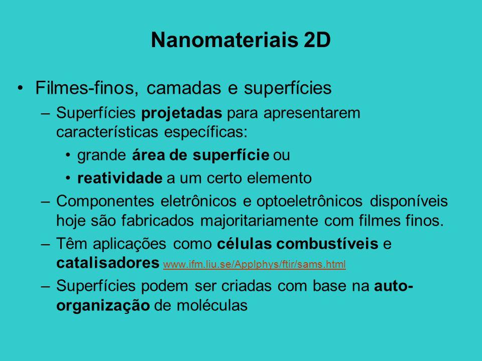 Nanomateriais 2D Filmes-finos, camadas e superfícies –Superfícies projetadas para apresentarem características específicas: grande área de superfície ou reatividade a um certo elemento –Componentes eletrônicos e optoeletrônicos disponíveis hoje são fabricados majoritariamente com filmes finos.