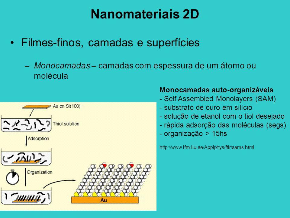 Filmes-finos, camadas e superfícies –Monocamadas – camadas com espessura de um átomo ou molécula Monocamadas auto-organizáveis - Self Assembled Monolayers (SAM) - substrato de ouro em silício - solução de etanol com o tiol desejado - rápida adsorção das moléculas (segs) - organização > 15hs http://www.ifm.liu.se/Applphys/ftir/sams.html