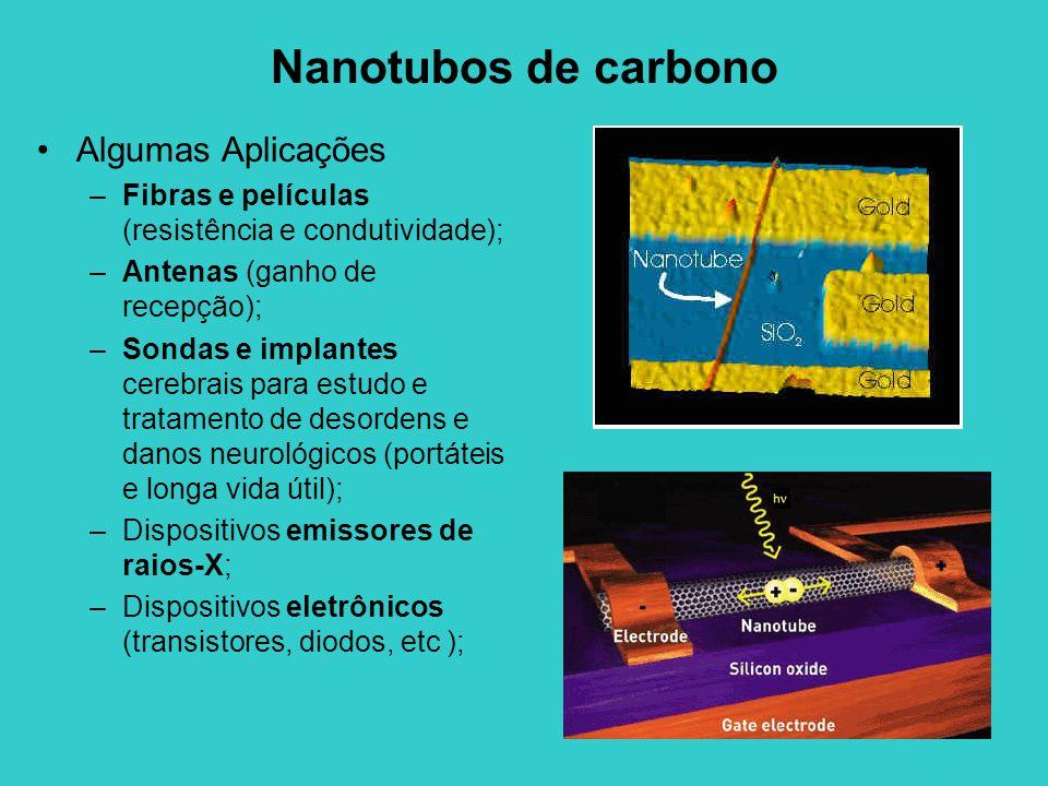 Nanotubos de carbono Algumas Aplicações –Fibras e películas (resistência e condutividade); –Antenas (ganho de recepção); –Sondas e implantes cerebrais para estudo e tratamento de desordens e danos neurológicos (portáteis e longa vida útil); –Dispositivos emissores de raios-X; –Dispositivos eletrônicos (transistores, diodos, etc );