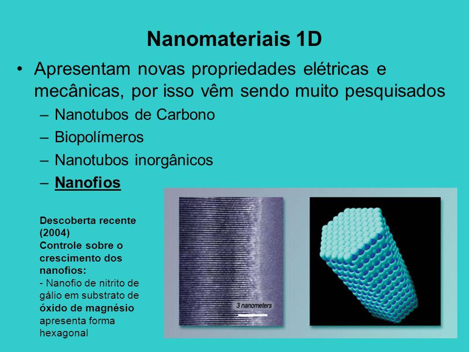 Nanomateriais 1D Apresentam novas propriedades elétricas e mecânicas, por isso vêm sendo muito pesquisados –Nanotubos de Carbono –Biopolímeros –Nanotubos inorgânicos –Nanofios Descoberta recente (2004) Controle sobre o crescimento dos nanofios: - Nanofio de nitrito de gálio em substrato de óxido de magnésio apresenta forma hexagonal