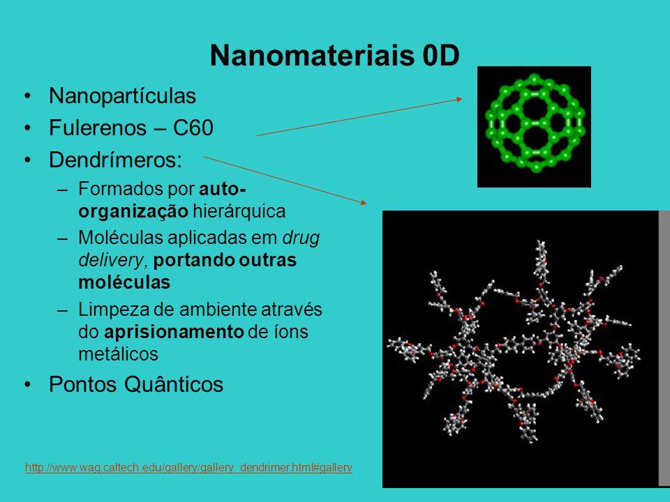 Nanomateriais 0D Nanopartículas Fulerenos – C60 Dendrímeros: –Formados por auto- organização hierárquica –Moléculas aplicadas em drug delivery, portando outras moléculas –Limpeza de ambiente através do aprisionamento de íons metálicos Pontos Quânticos http://www.wag.caltech.edu/gallery/gallery_dendrimer.html#gallery