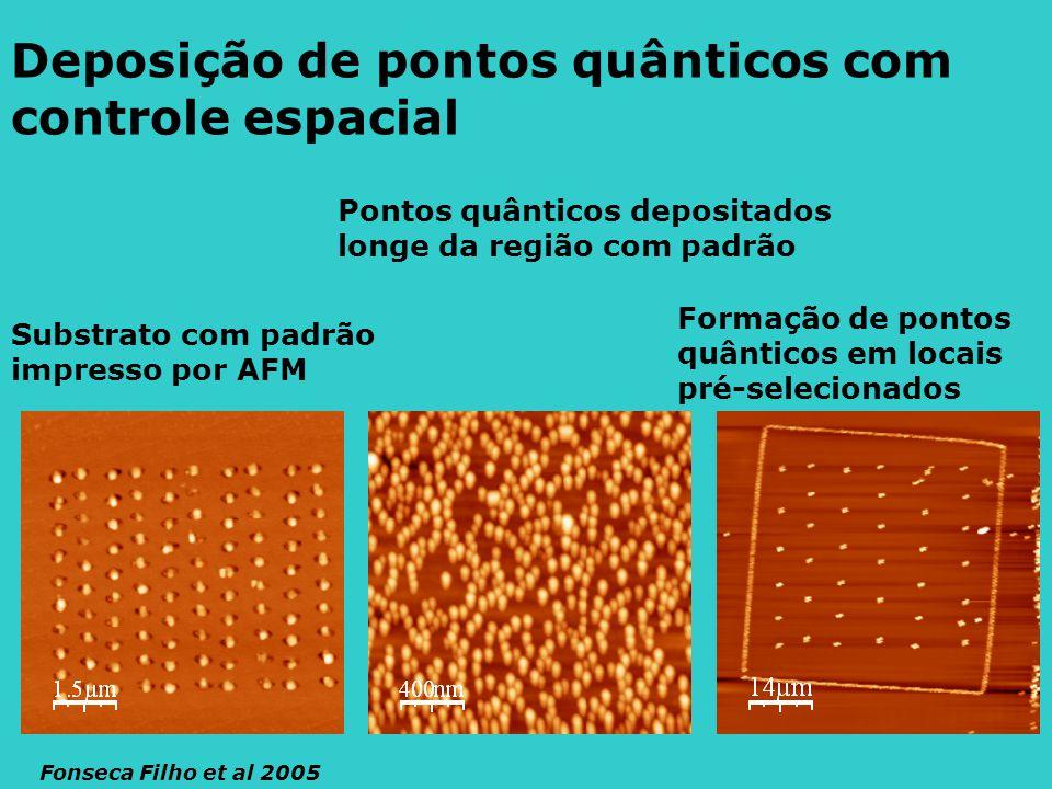 Deposição de pontos quânticos com controle espacial Substrato com padrão impresso por AFM Formação de pontos quânticos em locais pré-selecionados Pontos quânticos depositados longe da região com padrão Fonseca Filho et al 2005