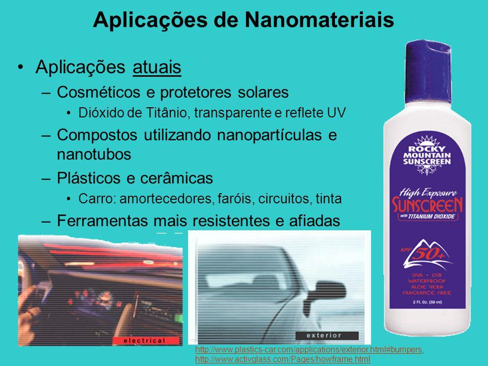 Aplicações atuais –Cosméticos e protetores solares Dióxido de Titânio, transparente e reflete UV –Compostos utilizando nanopartículas e nanotubos –Plásticos e cerâmicas Carro: amortecedores, faróis, circuitos, tinta –Ferramentas mais resistentes e afiadas http://www.plastics-car.com/applications/exterior.html#bumpershttp://www.plastics-car.com/applications/exterior.html#bumpers, http://www.activglass.com/Pages/howframe.html Aplicações de Nanomateriais