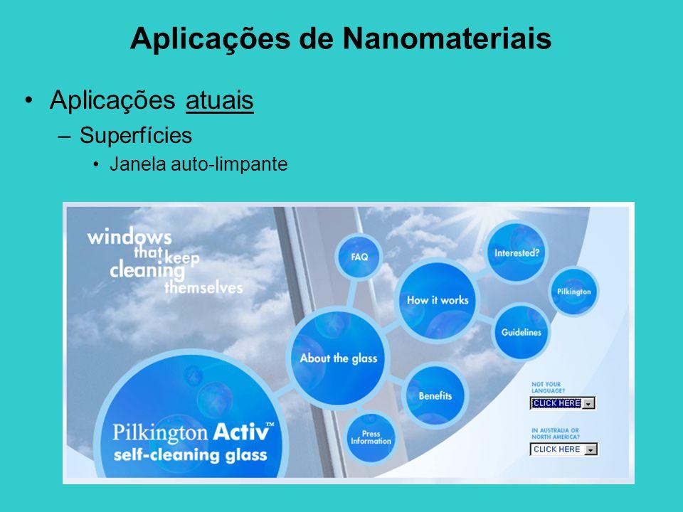 Aplicações atuais –Superfícies Janela auto-limpante Aplicações de Nanomateriais