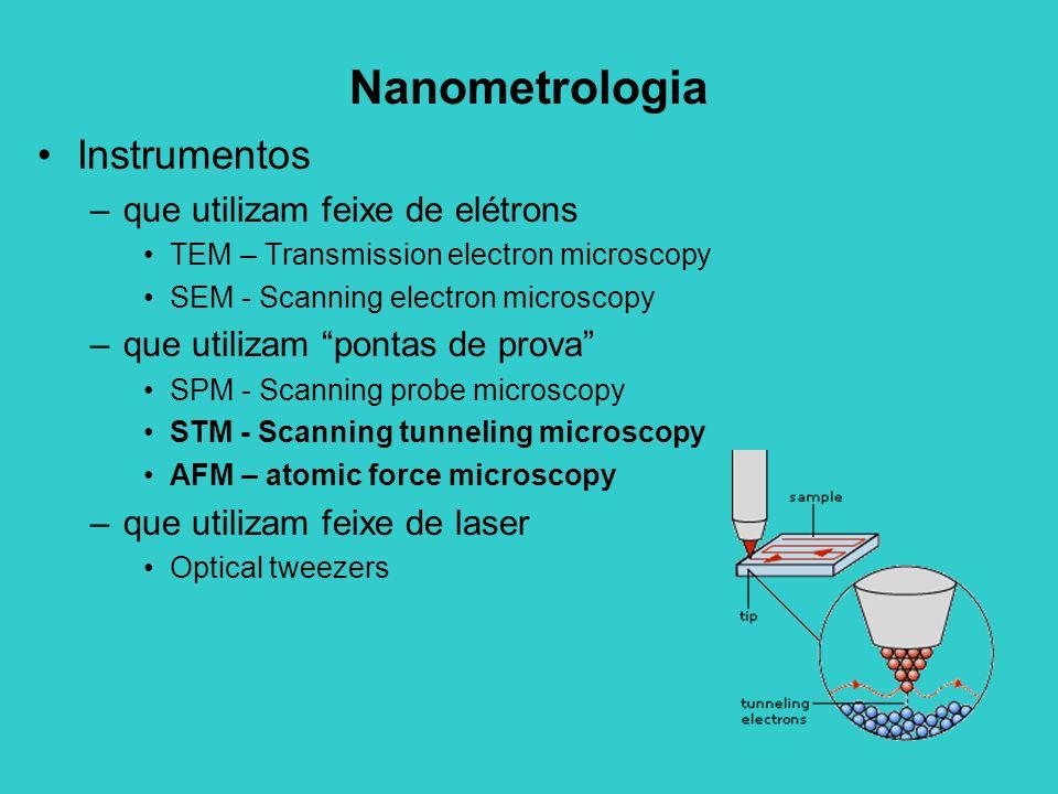 Nanometrologia Instrumentos –que utilizam feixe de elétrons TEM – Transmission electron microscopy SEM - Scanning electron microscopy –que utilizam pontas de prova SPM - Scanning probe microscopy STM - Scanning tunneling microscopy AFM – atomic force microscopy –que utilizam feixe de laser Optical tweezers