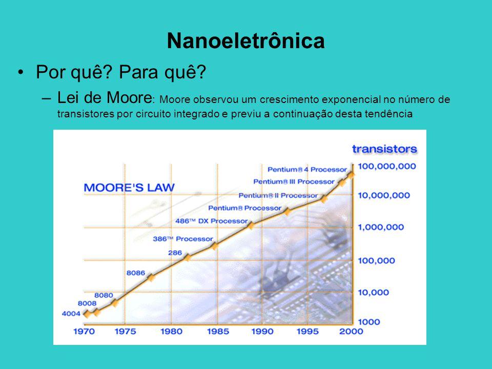 Por quê? Para quê? –Lei de Moore : Moore observou um crescimento exponencial no número de transistores por circuito integrado e previu a continuação d