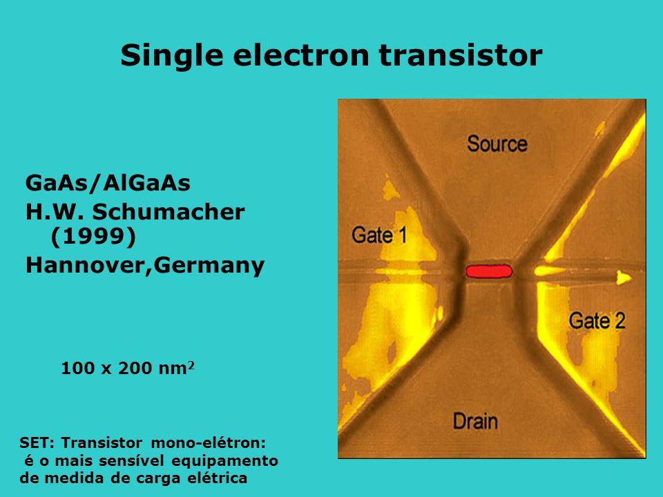 Single electron transistor GaAs/AlGaAs H.W. Schumacher (1999) Hannover,Germany 100 x 200 nm 2 SET: Transistor mono-elétron: é o mais sensível equipame