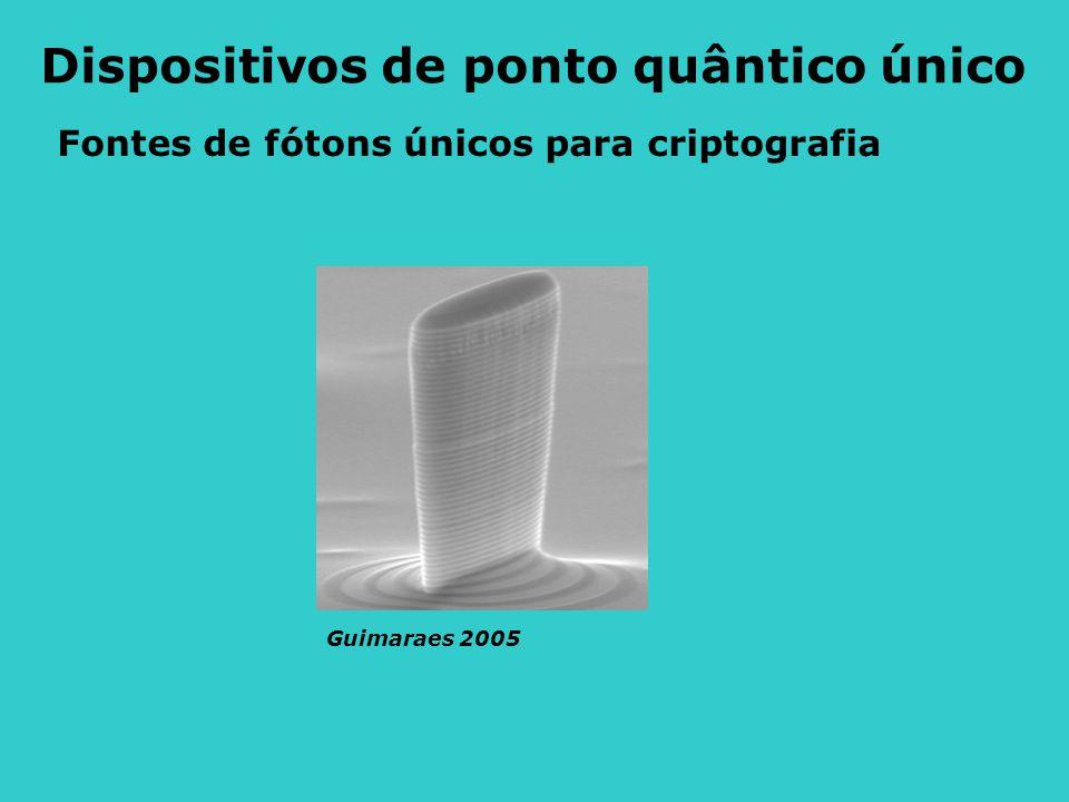 Dispositivos de ponto quântico único Fontes de fótons únicos para criptografia Guimaraes 2005