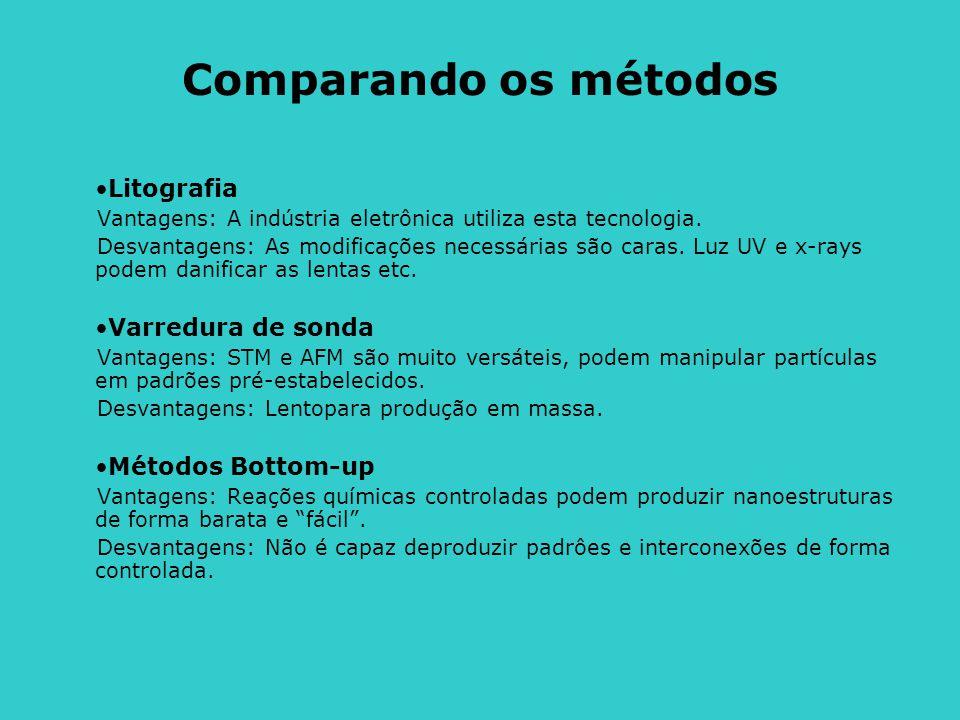 Comparando os métodos Litografia Vantagens: A indústria eletrônica utiliza esta tecnologia.