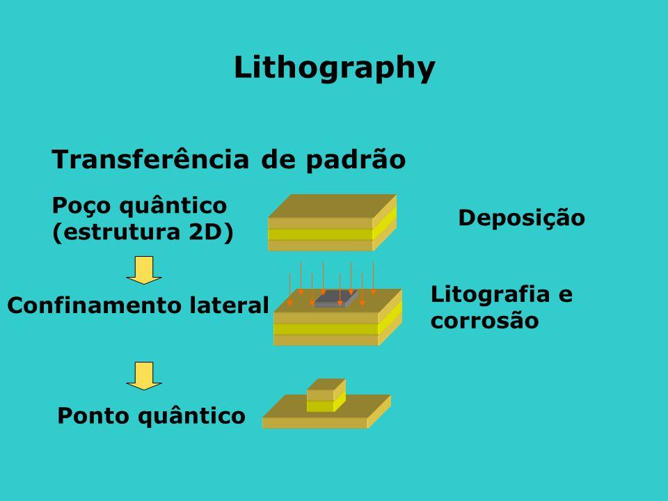 Lithography Transferência de padrão Poço quântico (estrutura 2D) Confinamento lateral Ponto quântico Litografia e corrosão Deposição