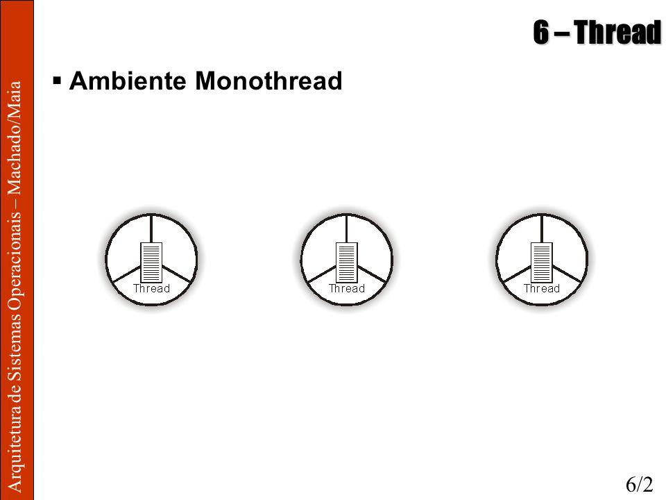 Arquitetura de Sistemas Operacionais – Machado/Maia 6 – Thread Ambiente Monothread 6/2