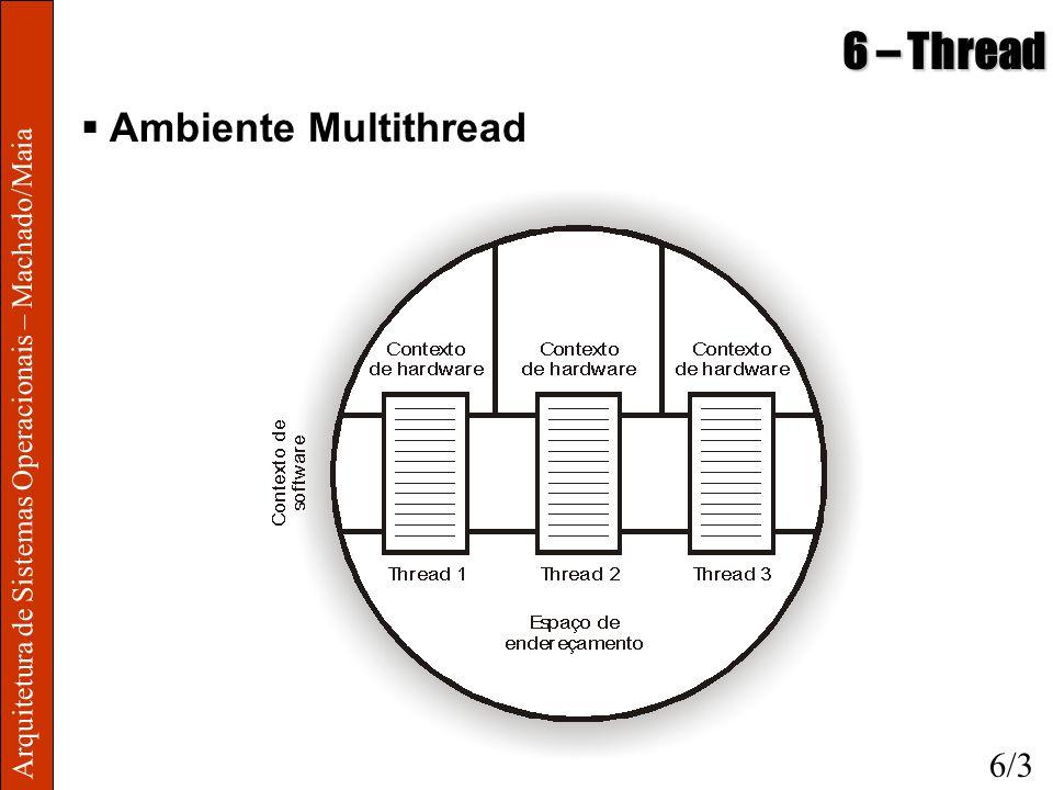 Arquitetura de Sistemas Operacionais – Machado/Maia 6 – Thread Ambiente Multithread 6/3
