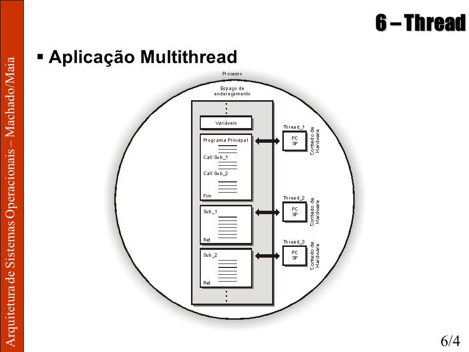 Arquitetura de Sistemas Operacionais – Machado/Maia 6 – Thread Aplicação Multithread 6/5