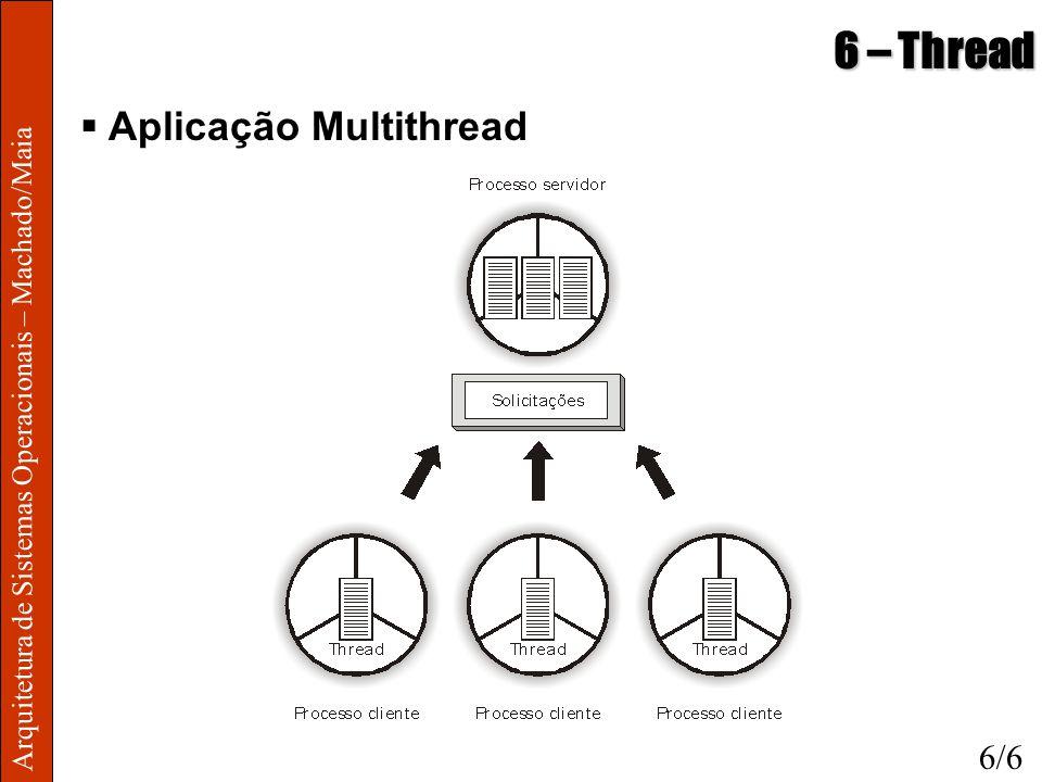 Arquitetura de Sistemas Operacionais – Machado/Maia 6 – Thread Aplicação Multithread 6/6
