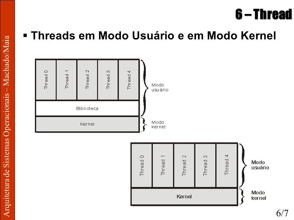 Arquitetura de Sistemas Operacionais – Machado/Maia 6 – Thread Threads em Modo Usuário e em Modo Kernel 6/7