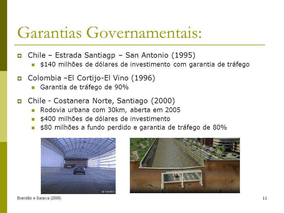 Brandão e Saraiva (2006)11 Garantias Governamentais: Chile – Estrada Santiagp – San Antonio (1995) $140 milhões de dólares de investimento com garantia de tráfego Colombia –El Cortijo-El Vino (1996) Garantia de tráfego de 90% Chile - Costanera Norte, Santiago (2000) Rodovia urbana com 30km, aberta em 2005 $400 milhões de dólares de investimento $80 milhões a fundo perdido e garantia de tráfego de 80%