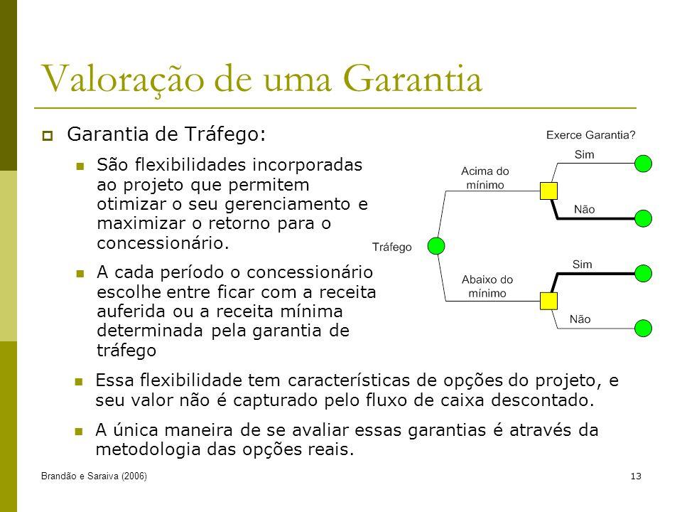 Brandão e Saraiva (2006)13 Valoração de uma Garantia Garantia de Tráfego: São flexibilidades incorporadas ao projeto que permitem otimizar o seu gerenciamento e maximizar o retorno para o concessionário.