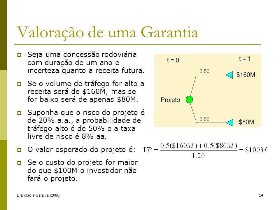 Brandão e Saraiva (2006)14 Seja uma concessão rodoviária com duração de um ano e incerteza quanto a receita futura.