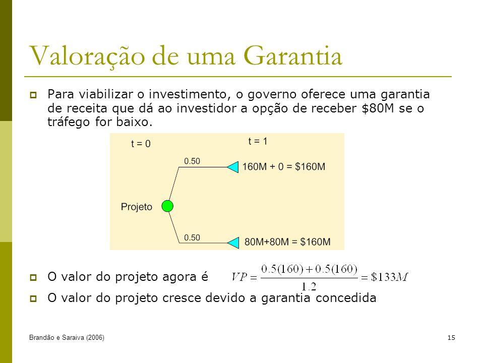 Brandão e Saraiva (2006)15 Para viabilizar o investimento, o governo oferece uma garantia de receita que dá ao investidor a opção de receber $80M se o tráfego for baixo.