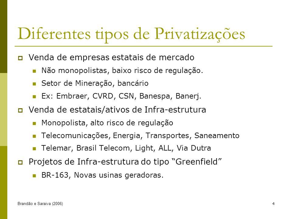 Brandão e Saraiva (2006)4 Diferentes tipos de Privatizações Venda de empresas estatais de mercado Não monopolistas, baixo risco de regulação. Setor de
