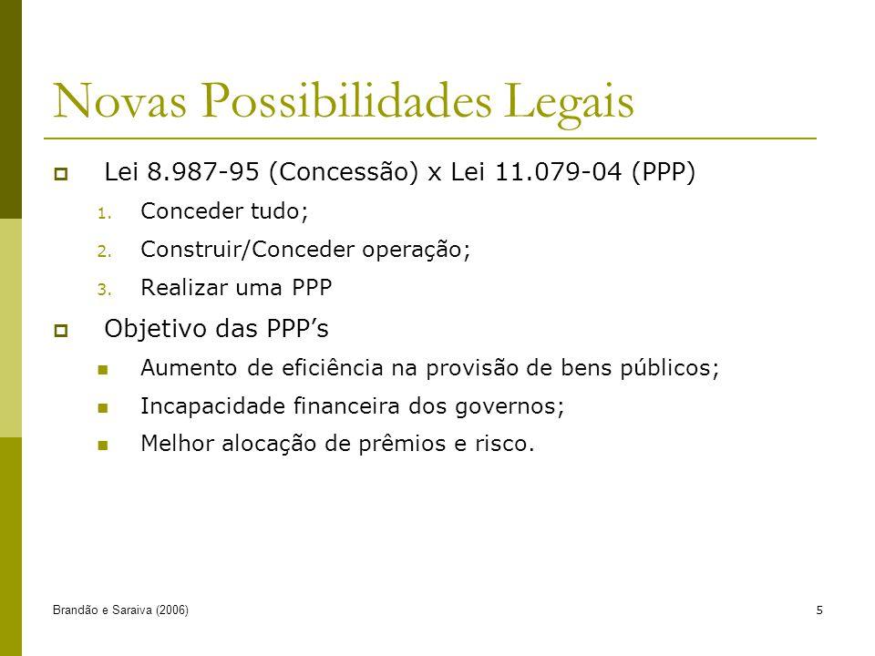 Brandão e Saraiva (2006)5 Novas Possibilidades Legais Lei 8.987-95 (Concessão) x Lei 11.079-04 (PPP) 1. Conceder tudo; 2. Construir/Conceder operação;