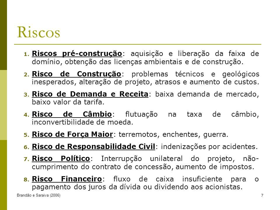 Brandão e Saraiva (2006)7 Riscos 1. Riscos pré-construção: aquisição e liberação da faixa de domínio, obtenção das licenças ambientais e de construção