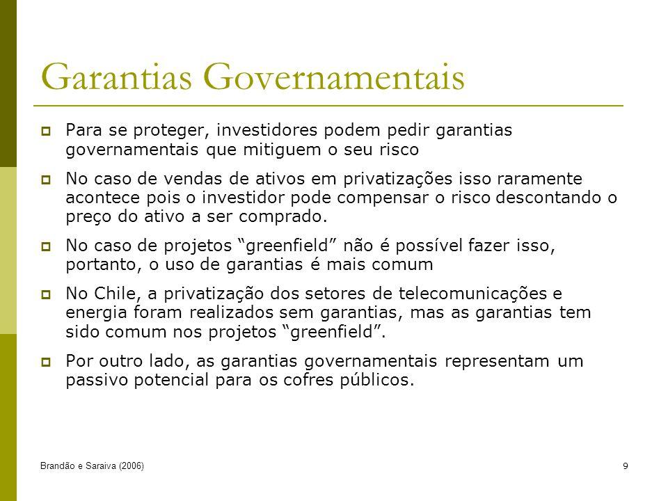 Brandão e Saraiva (2006)9 Garantias Governamentais Para se proteger, investidores podem pedir garantias governamentais que mitiguem o seu risco No cas