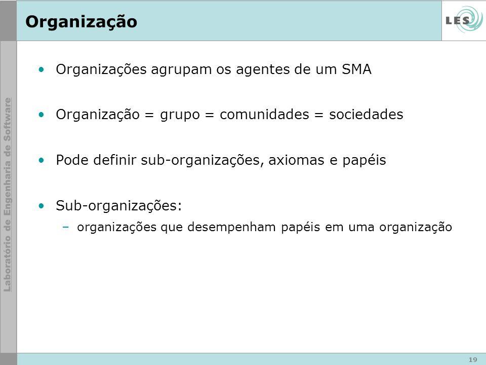 19 Organização Organizações agrupam os agentes de um SMA Organização = grupo = comunidades = sociedades Pode definir sub-organizações, axiomas e papéis Sub-organizações: –organizações que desempenham papéis em uma organização