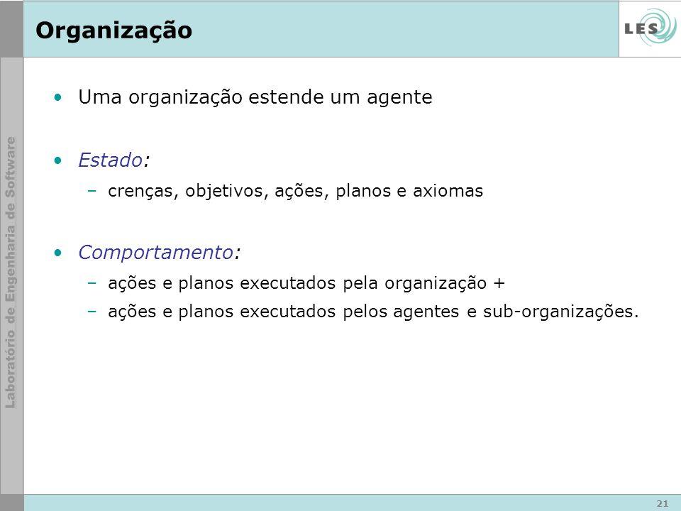21 Organização Uma organização estende um agente Estado: –crenças, objetivos, ações, planos e axiomas Comportamento: –ações e planos executados pela o