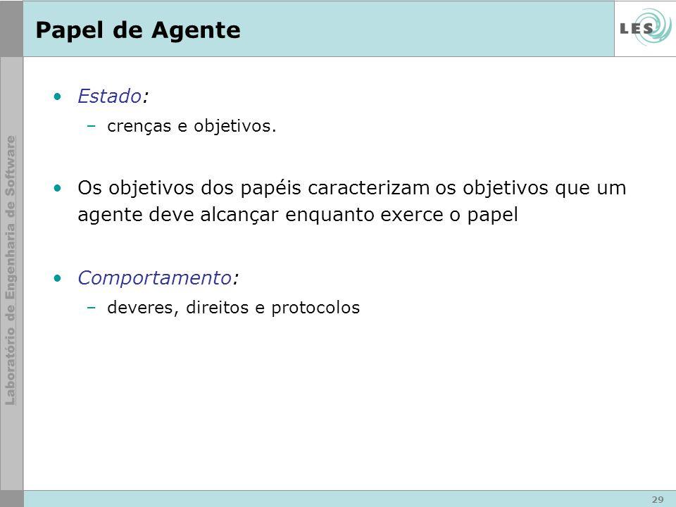 29 Papel de Agente Estado: –crenças e objetivos.