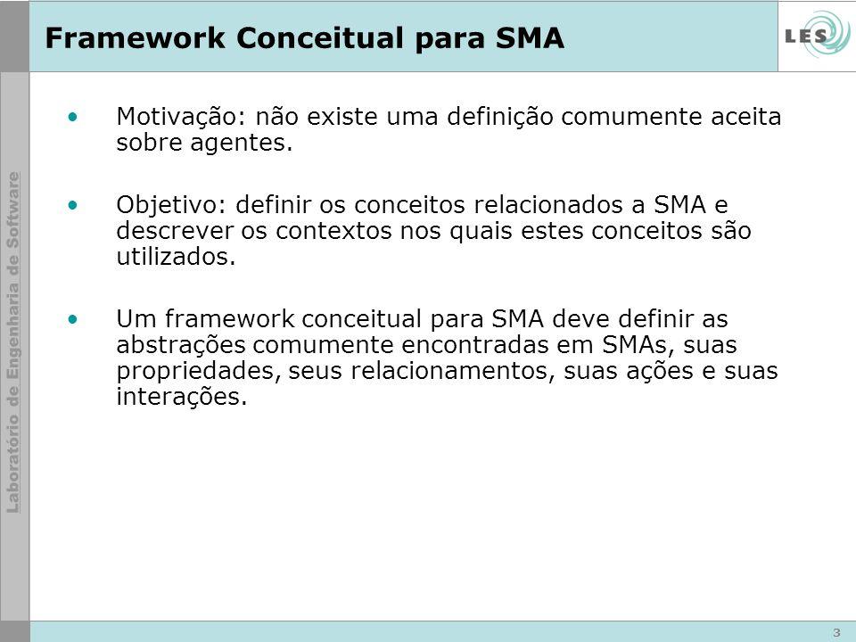 3 Framework Conceitual para SMA Motivação: não existe uma definição comumente aceita sobre agentes. Objetivo: definir os conceitos relacionados a SMA