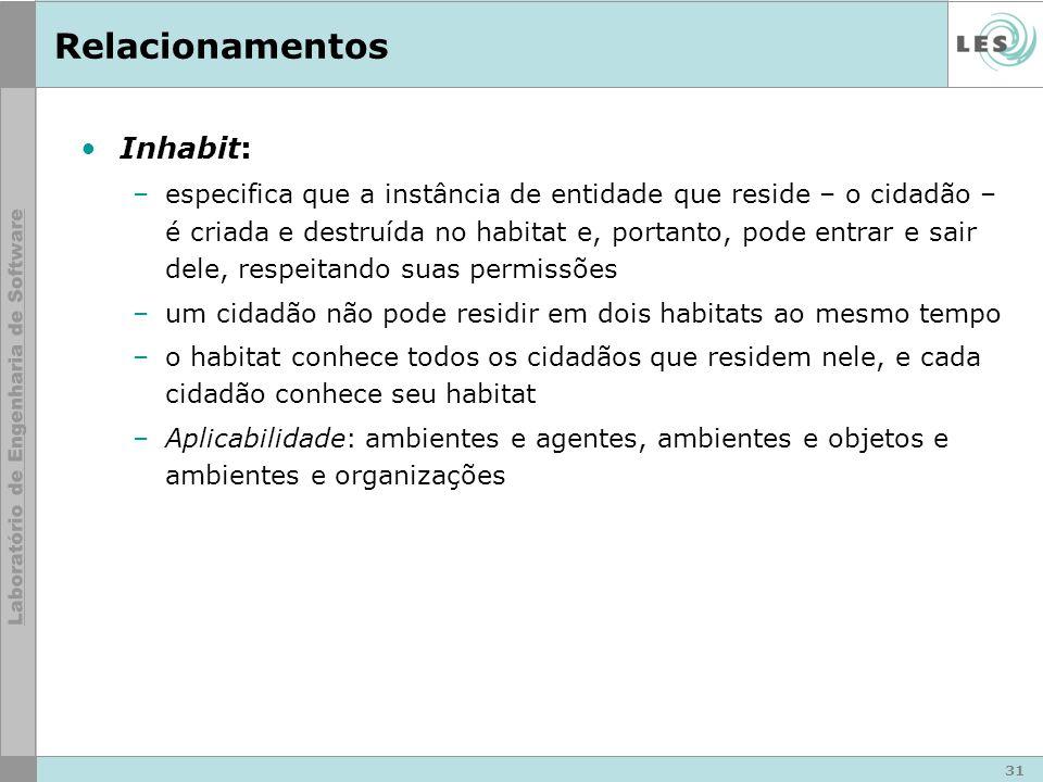 31 Relacionamentos Inhabit: –especifica que a instância de entidade que reside – o cidadão – é criada e destruída no habitat e, portanto, pode entrar