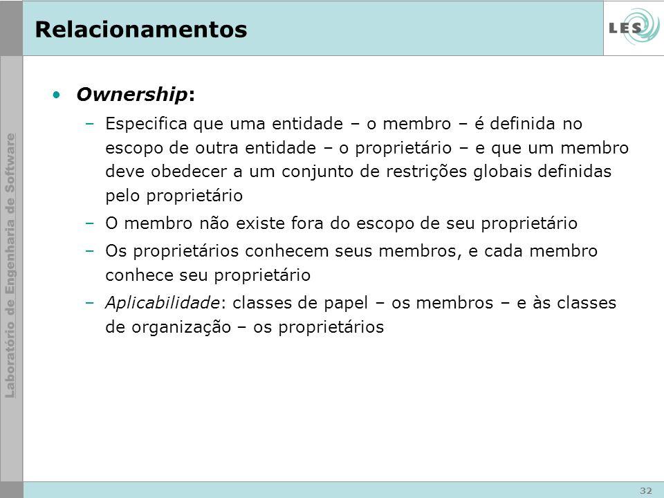32 Relacionamentos Ownership: –Especifica que uma entidade – o membro – é definida no escopo de outra entidade – o proprietário – e que um membro deve obedecer a um conjunto de restrições globais definidas pelo proprietário –O membro não existe fora do escopo de seu proprietário –Os proprietários conhecem seus membros, e cada membro conhece seu proprietário –Aplicabilidade: classes de papel – os membros – e às classes de organização – os proprietários