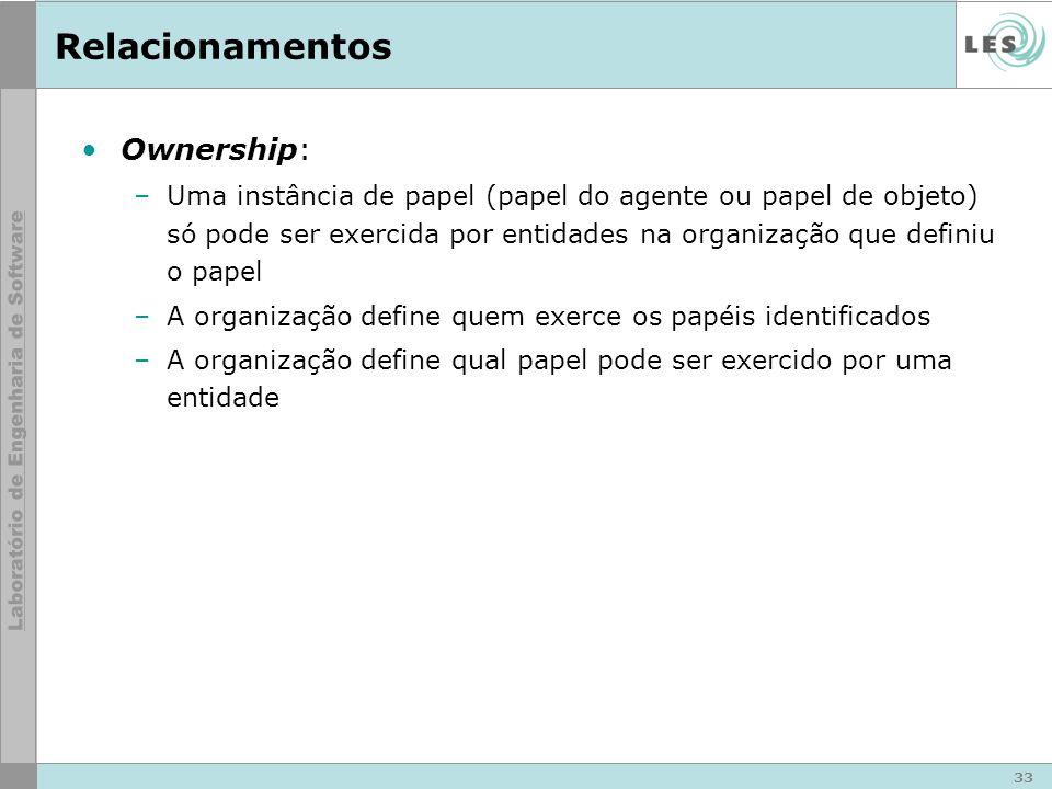 33 Relacionamentos Ownership: –Uma instância de papel (papel do agente ou papel de objeto) só pode ser exercida por entidades na organização que defin