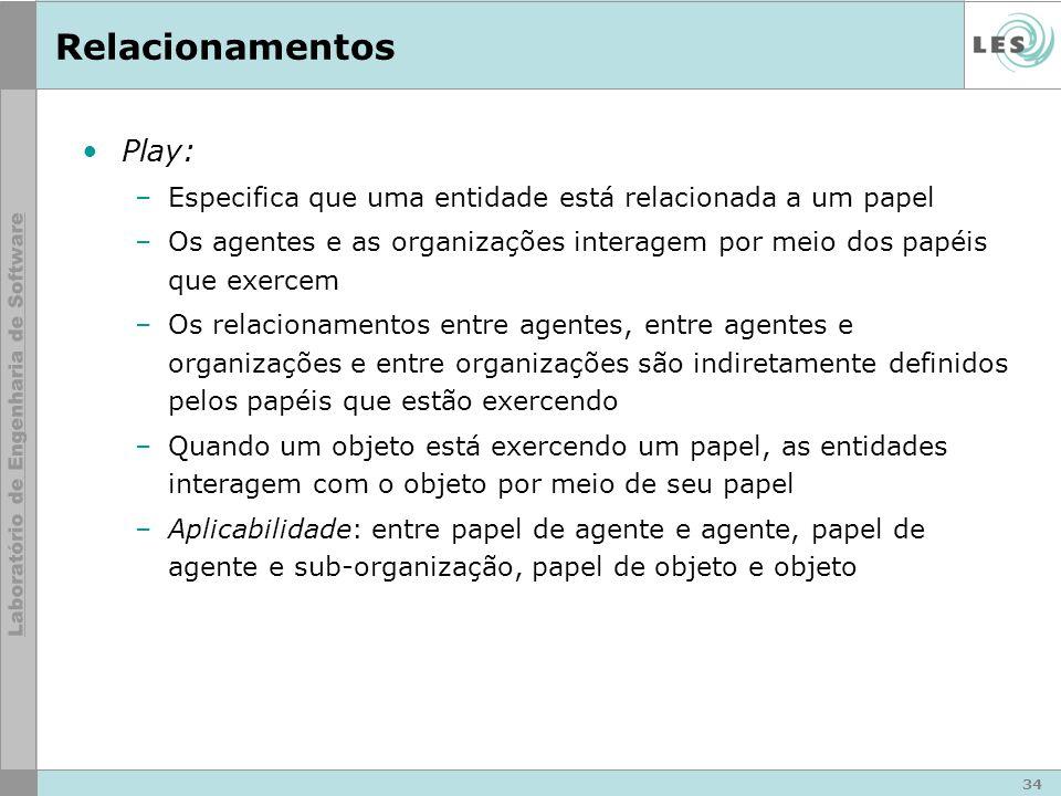 34 Relacionamentos Play: –Especifica que uma entidade está relacionada a um papel –Os agentes e as organizações interagem por meio dos papéis que exer