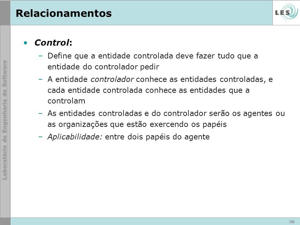 36 Relacionamentos Control: –Define que a entidade controlada deve fazer tudo que a entidade do controlador pedir –A entidade controlador conhece as e
